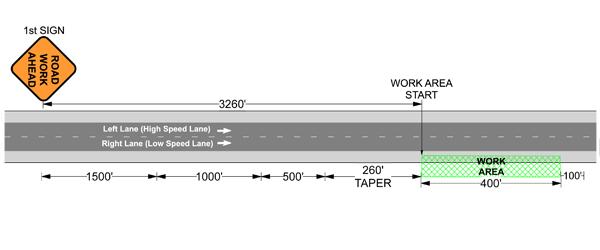 Traffic Control Plans - Shoulder Closure - Step 1
